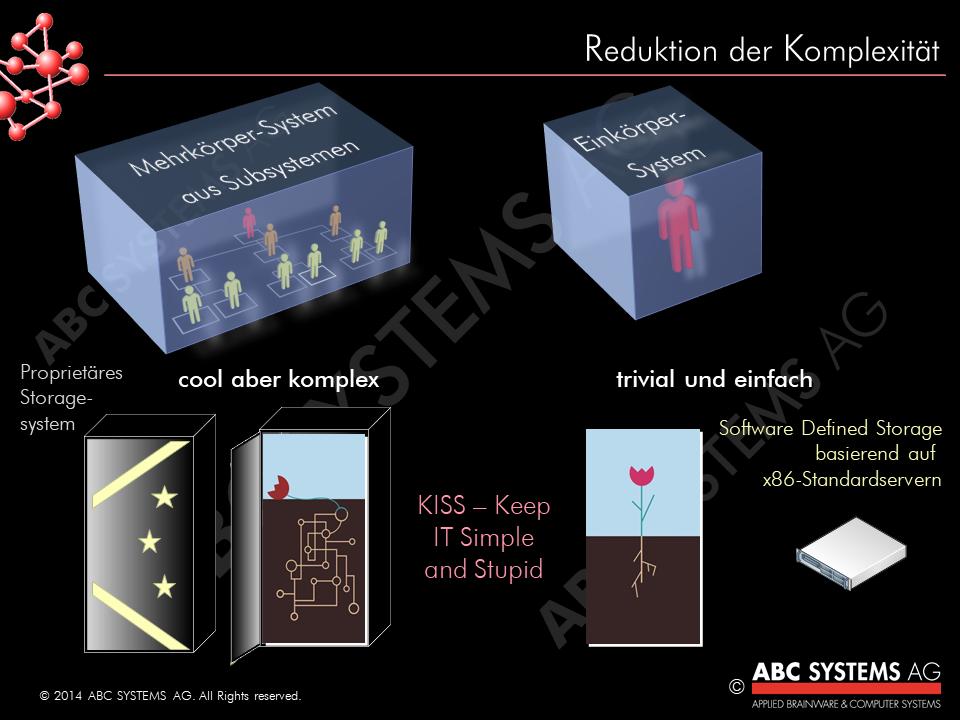 ABC Reduktion Komplexität
