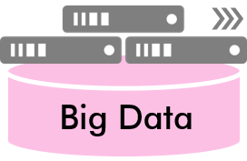 ABC Big Data