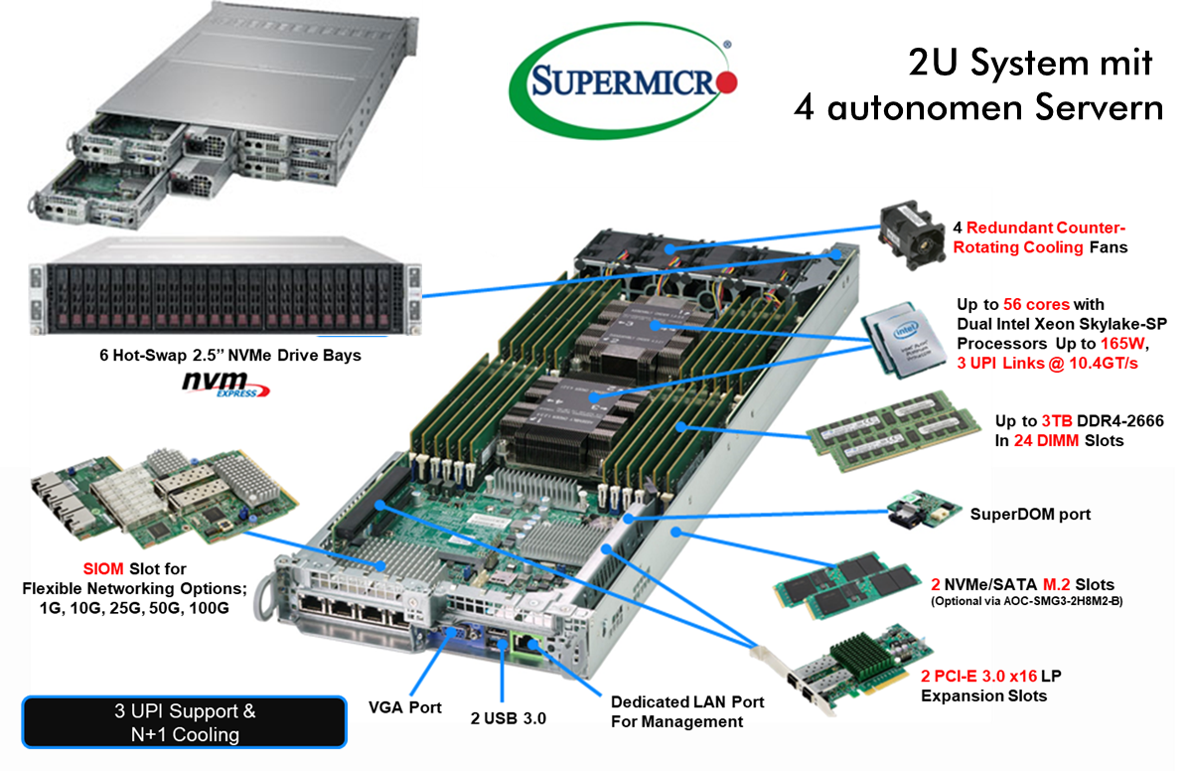 ABC 2U System 4 Server