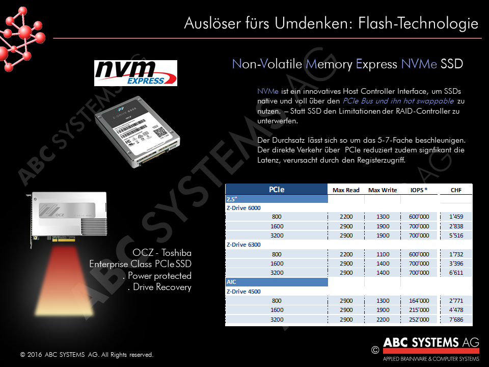 All-Flash Storage – nur Spiel oder Speed?